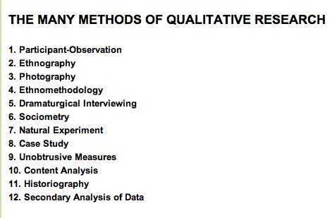 CHAPTER 3: Research Methodology - INFLIBNET